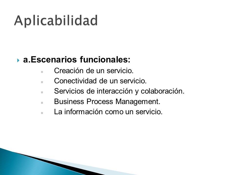 b.Escenarios de soporte: Diseño SOA. Gobernancia SOA. Seguridad y administración SOA.