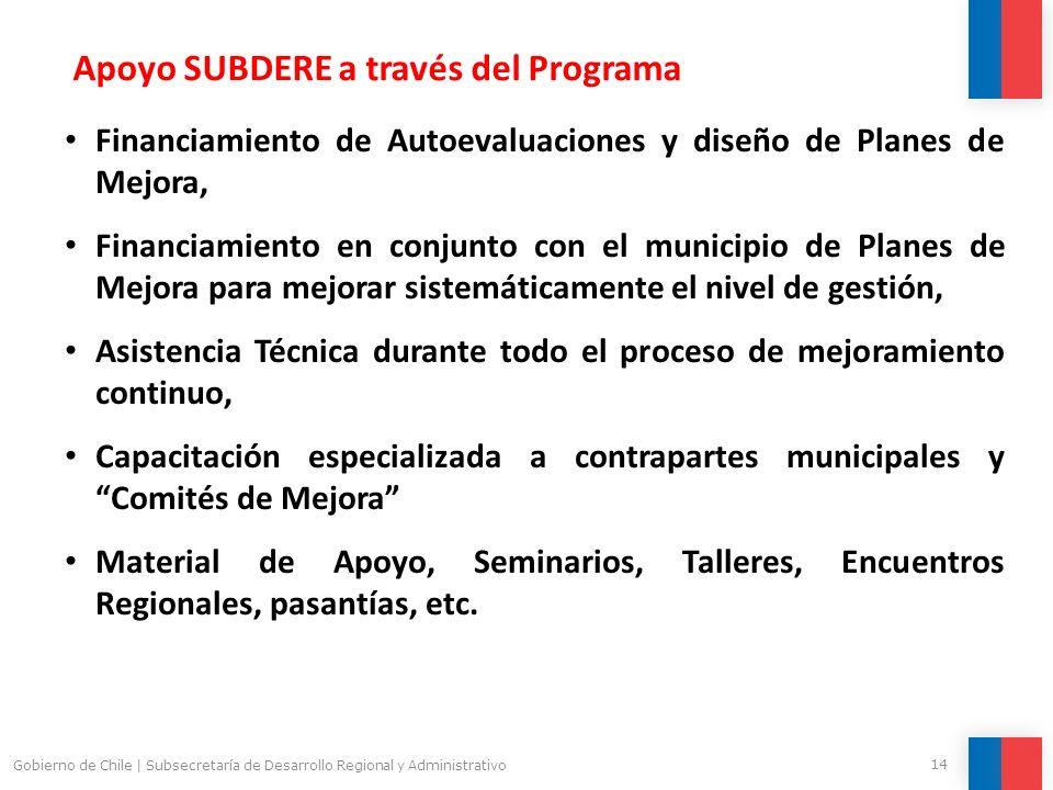 14 Gobierno de Chile | Subsecretaría de Desarrollo Regional y Administrativo Financiamiento de Autoevaluaciones y diseño de Planes de Mejora, Financia