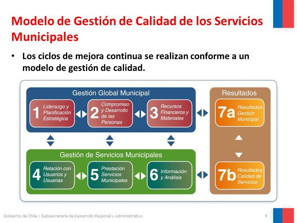 4 Gobierno de Chile | Subsecretaría de Desarrollo Regional y Administrativo Modelo de Gestión de Calidad de los Servicios Municipales Los ciclos de me