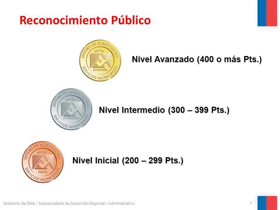 7 Gobierno de Chile | Subsecretaría de Desarrollo Regional y Administrativo Reconocimiento Público Nivel Inicial (200 – 299 Pts.) Nivel Intermedio (30