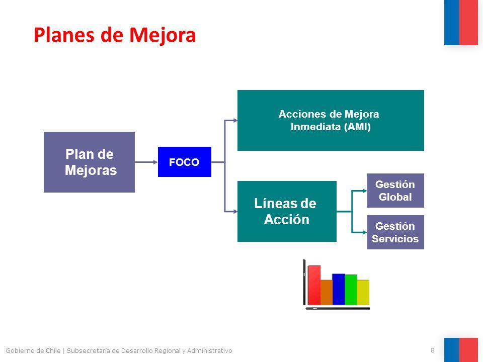 8 Gobierno de Chile | Subsecretaría de Desarrollo Regional y Administrativo Planes de Mejora Plan de Mejoras Acciones de Mejora Inmediata (AMI) Líneas