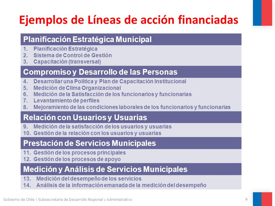 9 Gobierno de Chile | Subsecretaría de Desarrollo Regional y Administrativo Ejemplos de Líneas de acción financiadas Planificación Estratégica Municip