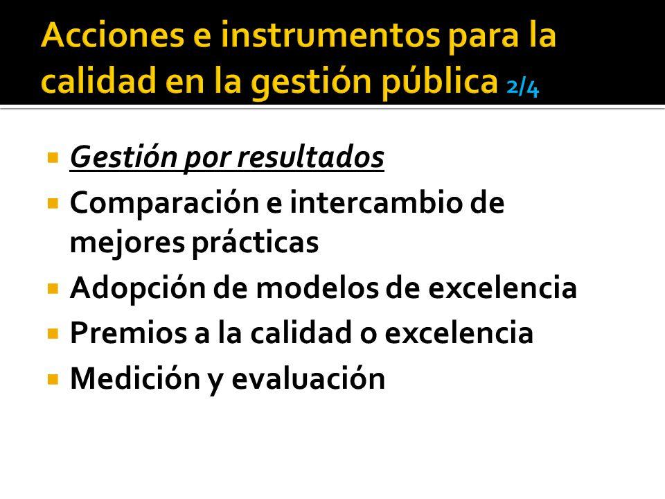 Gestión por resultados Comparación e intercambio de mejores prácticas Adopción de modelos de excelencia Premios a la calidad o excelencia Medición y evaluación