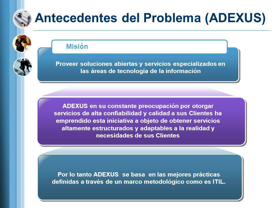 Antecedentes del Problema (ADEXUS) Proveer soluciones abiertas y servicios especializados en las áreas de tecnología de la información ADEXUS en su co