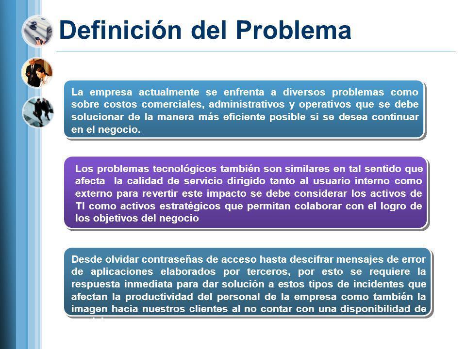 Definición del Problema La empresa actualmente se enfrenta a diversos problemas como sobre costos comerciales, administrativos y operativos que se deb