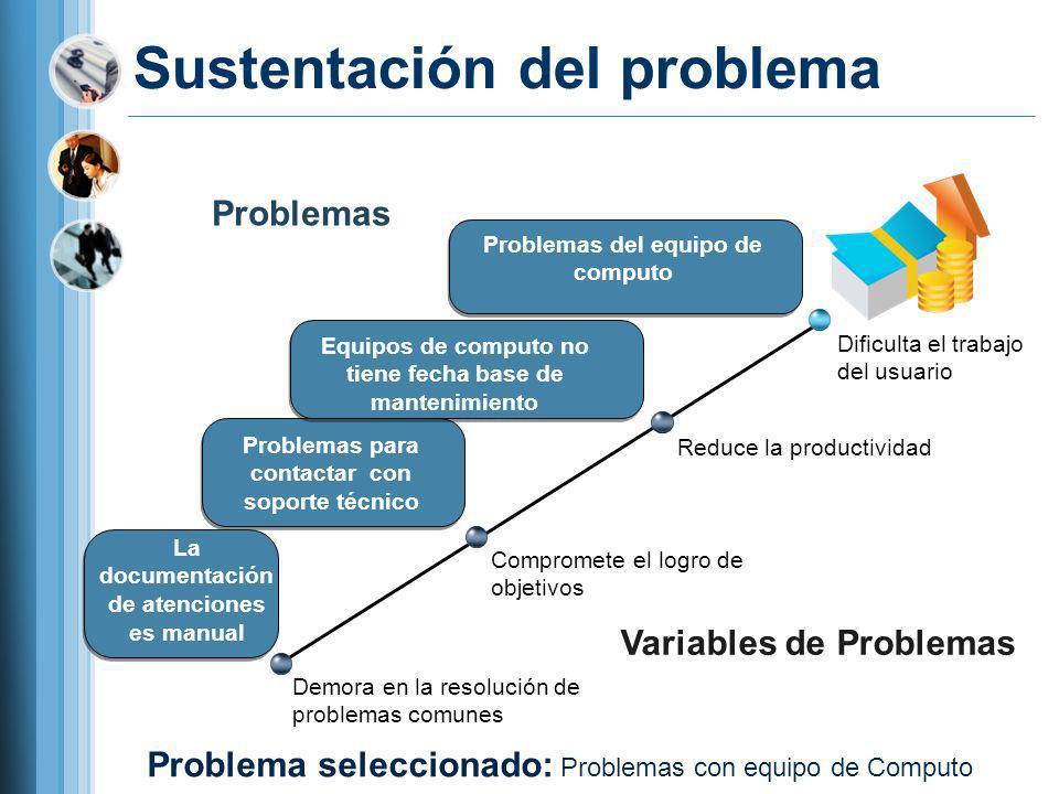 La documentación de atenciones es manual Problemas para contactar con soporte técnico Equipos de computo no tiene fecha base de mantenimiento Demora e