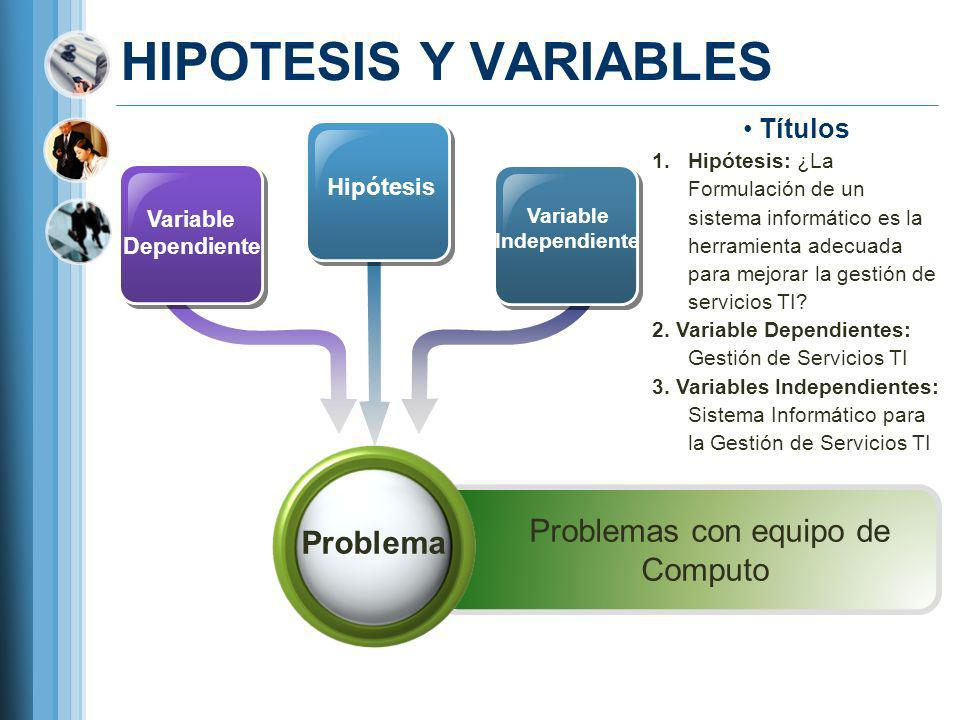 HIPOTESIS Y VARIABLES Variable Dependiente Hipótesis Variable Independiente Problemas con equipo de Computo Problema Títulos 1.Hipótesis: ¿La Formulac