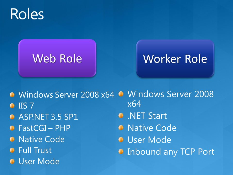 Web Role Worker Role