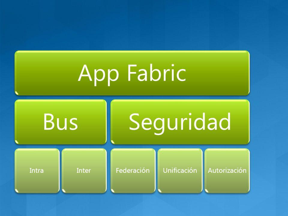 App FabricBus IntraInter Seguridad FederaciónUnificaciónAutorización
