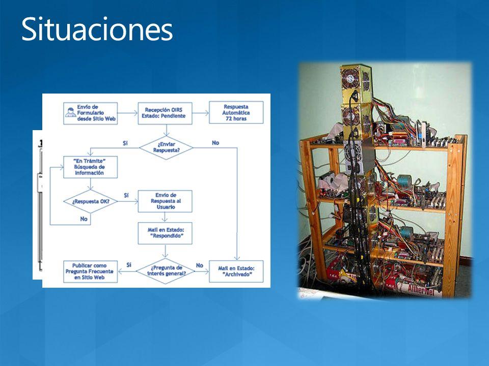 Cómputo: Ambiente de cómputo virtualizado basado en Windows Server Almacenamiento: Durable, escalable, almacenamiento disponible Administración : Automatizado, manejado por el modelo de servicio Database: Procesamiento relacional Bus de Servicios: Conectividad entre aplicaciones y servicios Control de Acceso: Patrones de acceso AppFabric