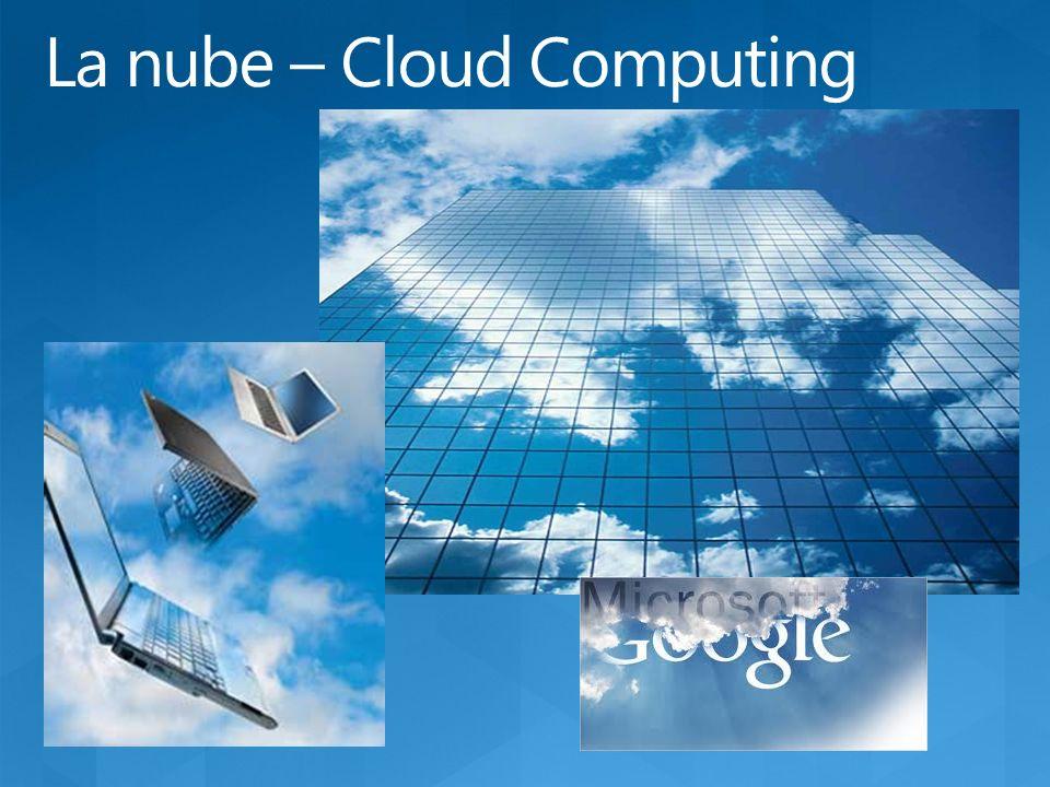 Servicios en la Nube On-Premises