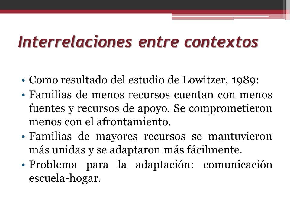 Interrelaciones entre contextos Como resultado del estudio de Lowitzer, 1989: Familias de menos recursos cuentan con menos fuentes y recursos de apoyo
