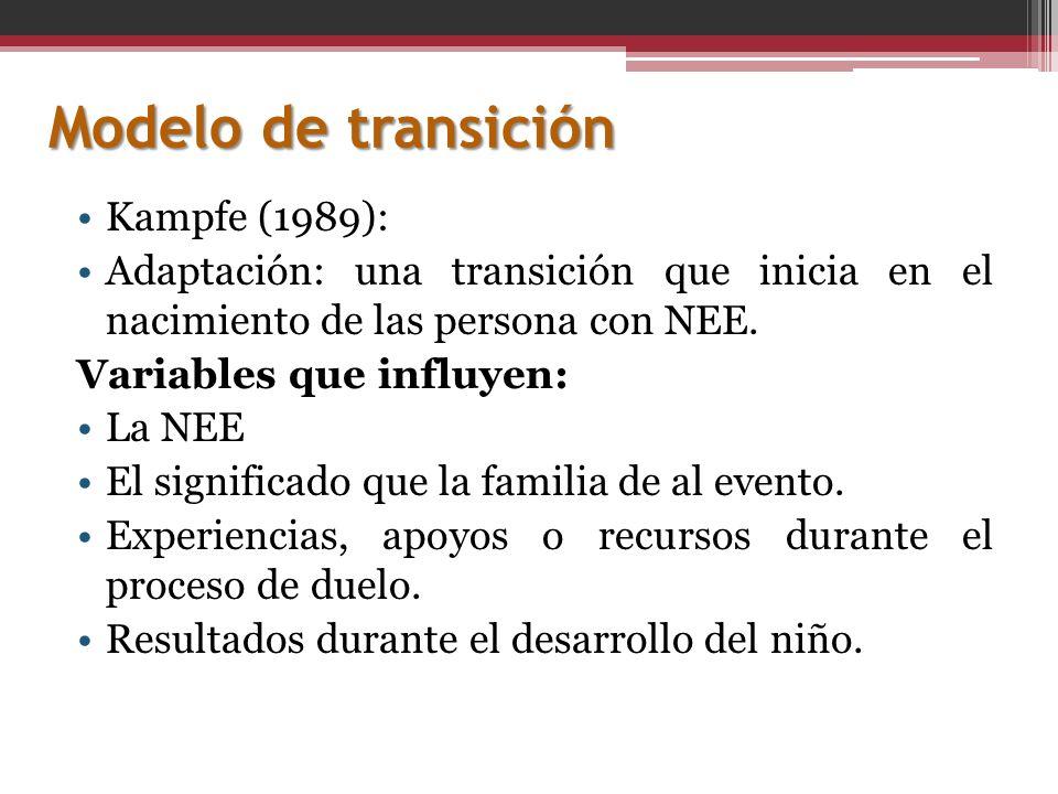 Modelo de transición Kampfe (1989): Adaptación: una transición que inicia en el nacimiento de las persona con NEE. Variables que influyen: La NEE El s