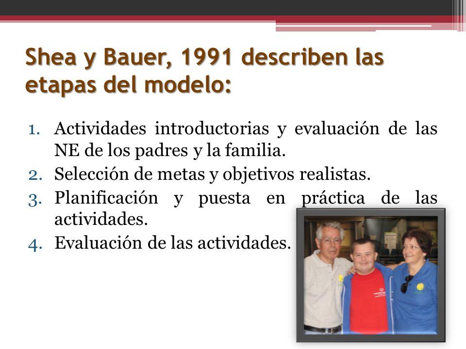 Shea y Bauer, 1991 describen las etapas del modelo: 1.Actividades introductorias y evaluación de las NE de los padres y la familia. 2.Selección de met