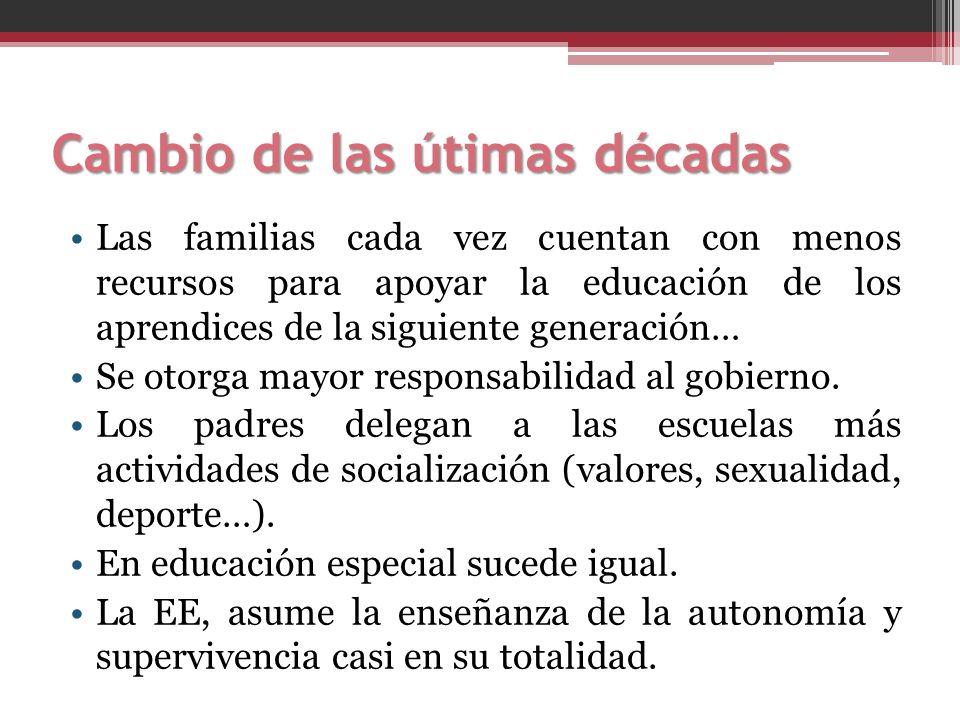 Cambio de las útimas décadas Las familias cada vez cuentan con menos recursos para apoyar la educación de los aprendices de la siguiente generación… S