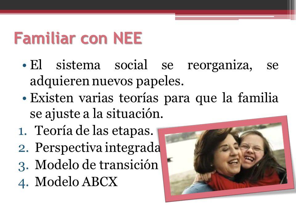 Familiar con NEE El sistema social se reorganiza, se adquieren nuevos papeles. Existen varias teorías para que la familia se ajuste a la situación. 1.