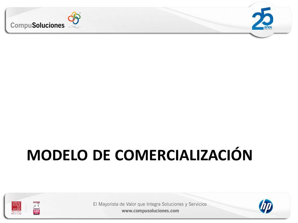 MODELO DE COMERCIALIZACIÓN
