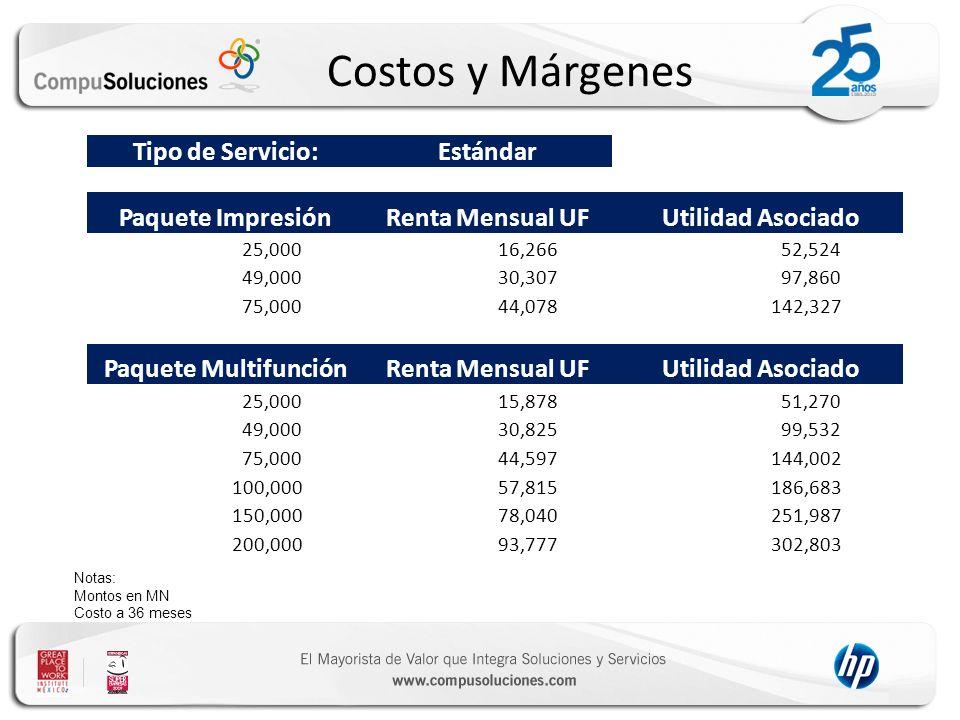 Costos y Márgenes Tipo de Servicio: Estándar Básico Estándar Paquete Impresión Renta Mensual UF Utilidad Asociado 25,000 16,266 52,524 49,000 30,307 9