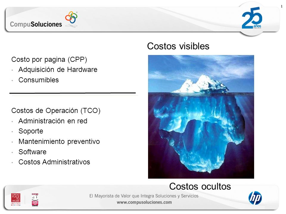 Costo total de Propiedad Purchasing costs, stocking, logistics 12% Energy – 2% Paper – 6% IT operations 34% Maintenance - 6% Supplies (toner, ink) 15% Service & support - 2% Hardware incl.