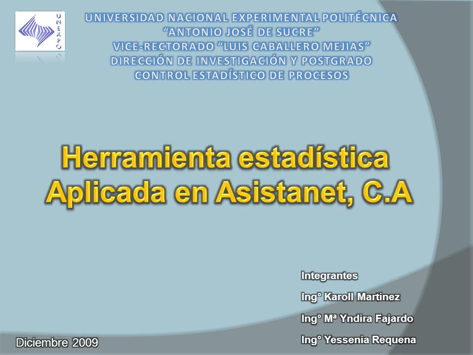 Asistanet, C.A., es una empresa del sector salud dedicada a la atención de pacientes de manera digna, bajo un esquema de Sistema Integral de Salud primario.MISIÓN Prestar Servicios Integrales de Salud con una atención médica Certificada en Calidad de Servicio, que dignifique al paciente, siendo el respeto y su valor como ser humano el norte de la Organización.VISIÓN Posicionarnos como la Organización numero uno en la prestación de Servicios Integrales de Salud Primaria certificada en la calidad del servicio en Venezuela, generando utilidad a nuestros accionistas, manteniendo la orientación en nuestros valores: el ideal supremo de la igualdad de servicios, el derecho a la vida, la atención con dignidad, esmero, respeto y conciencia humana.