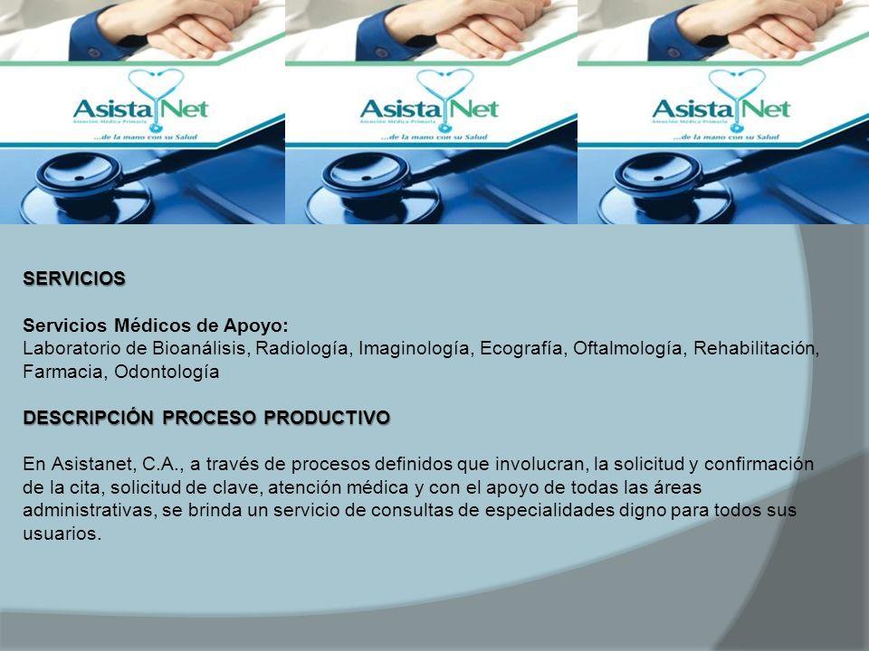 SERVICIOS Servicios Médicos de Apoyo: Laboratorio de Bioanálisis, Radiología, Imaginología, Ecografía, Oftalmología, Rehabilitación, Farmacia, Odontol