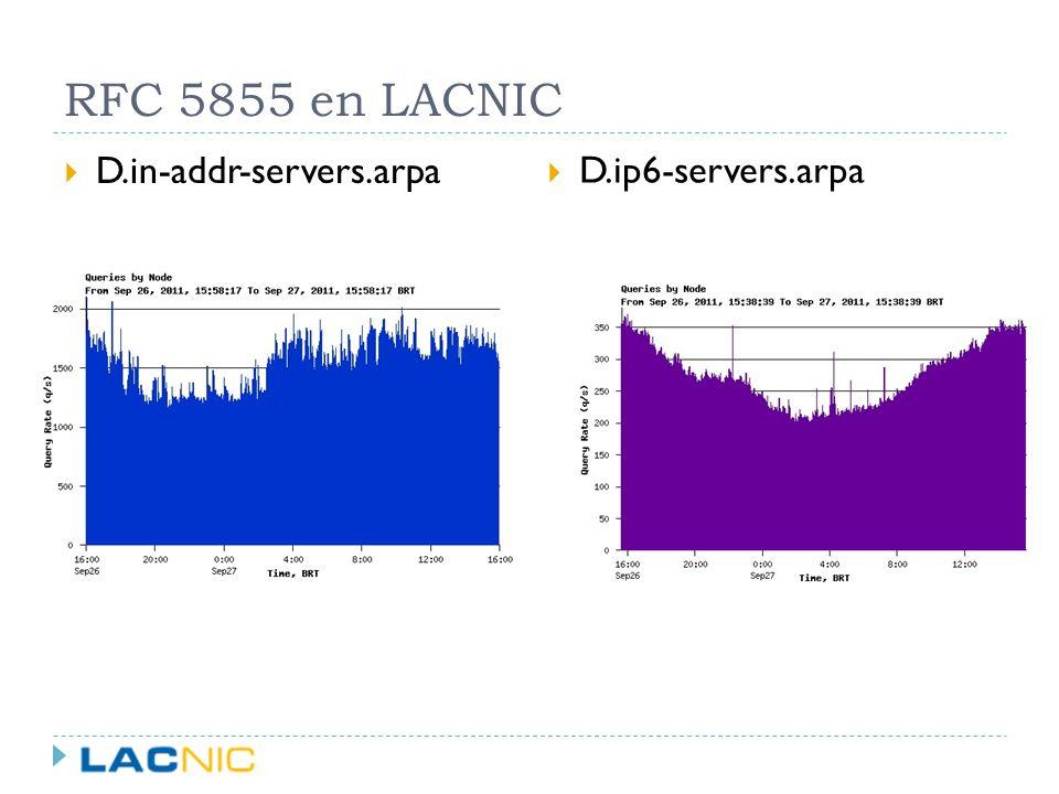 RFC 5855 en LACNIC D.in-addr-servers.arpa D.ip6-servers.arpa
