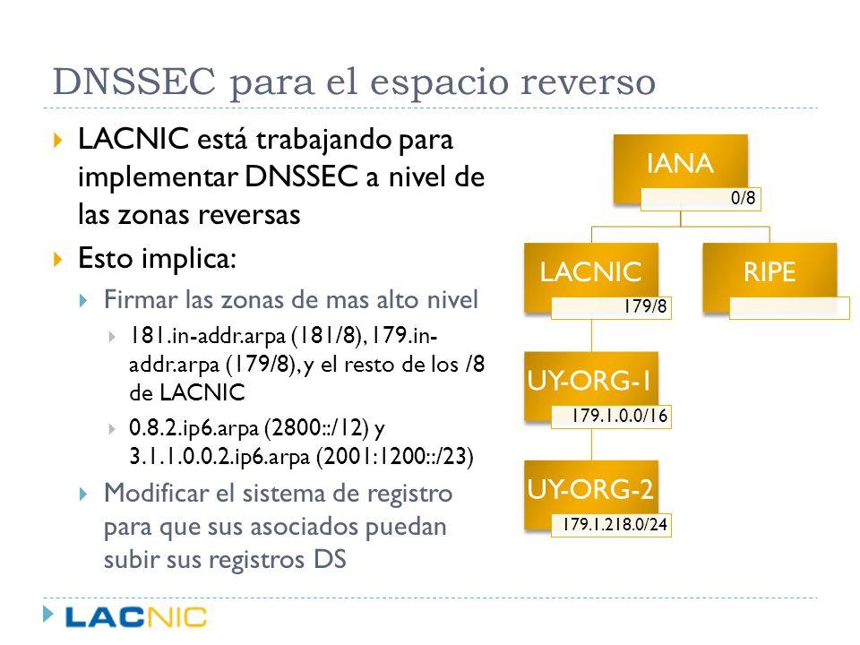 DNSSEC para el espacio reverso LACNIC está trabajando para implementar DNSSEC a nivel de las zonas reversas Esto implica: Firmar las zonas de mas alto