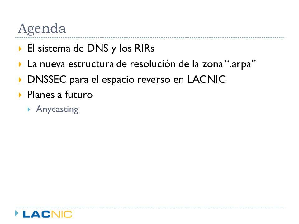 El rol de LACNIC en el DNS LACNIC asigna recursos de numeración dentro de su área de servicio IPv4, IPv6, ASNs Servicios DNS de LACNIC Resolución directa Resolución de nombres para localización de servicios *.lacnic.net (www, whois, rpki, etc.) Otros servicios / proyectos AMPARO, LACNOG Resolución reversa LACNIC es el nodo intermedio entre sus asociados y las zonas *.arpa