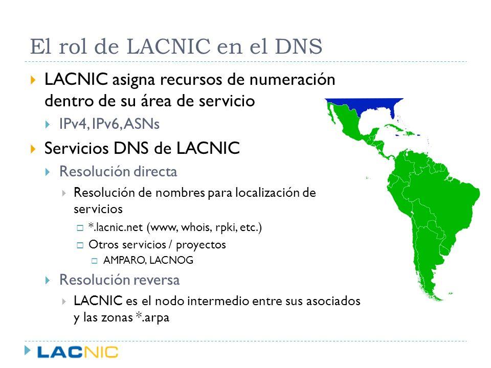 El rol de LACNIC en el DNS LACNIC asigna recursos de numeración dentro de su área de servicio IPv4, IPv6, ASNs Servicios DNS de LACNIC Resolución dire
