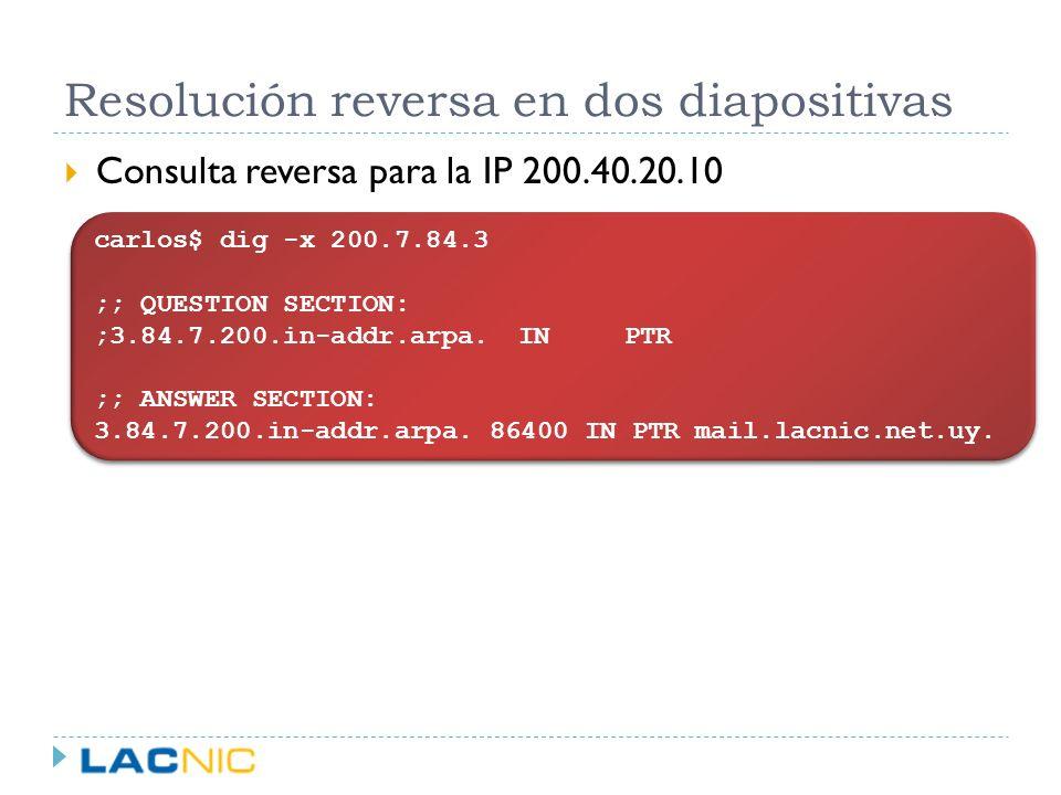 Resolución reversa en dos diapositivas Consulta reversa por la dirección 2001:13c7:7001:4000::3 carlos$ dig -x 2001:13c7:7001:4000::3 ;; QUESTION SECTION: ;3.0.0.0.0.0.0.0.0.0.0.0.0.0.0.0.0.0.0.4.1.0.0.7.7.c.3.1.1.0.0.2.ip6.arpa.