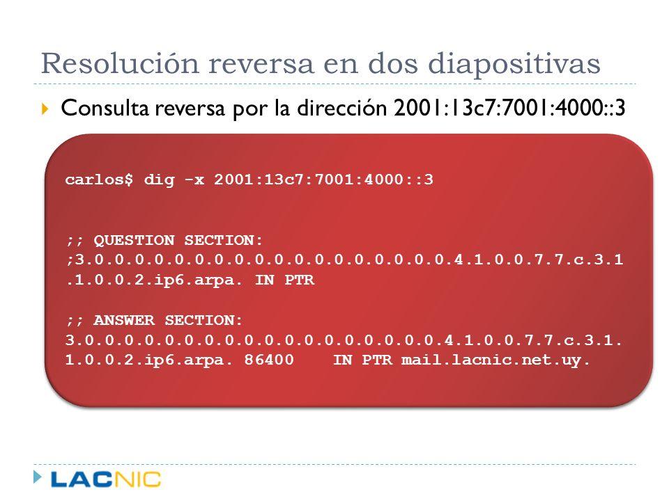 Resolución reversa en dos diapositivas Consulta reversa por la dirección 2001:13c7:7001:4000::3 carlos$ dig -x 2001:13c7:7001:4000::3 ;; QUESTION SECT