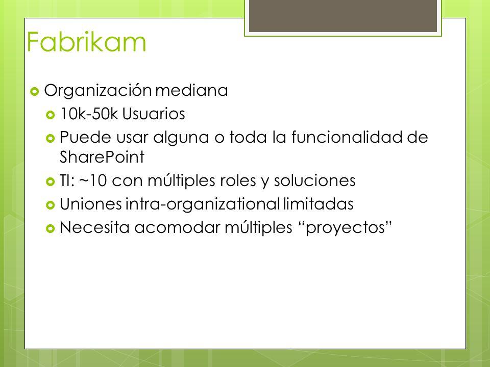 Fabrikam Organización mediana 10k-50k Usuarios Puede usar alguna o toda la funcionalidad de SharePoint TI: ~10 con múltiples roles y soluciones Unione