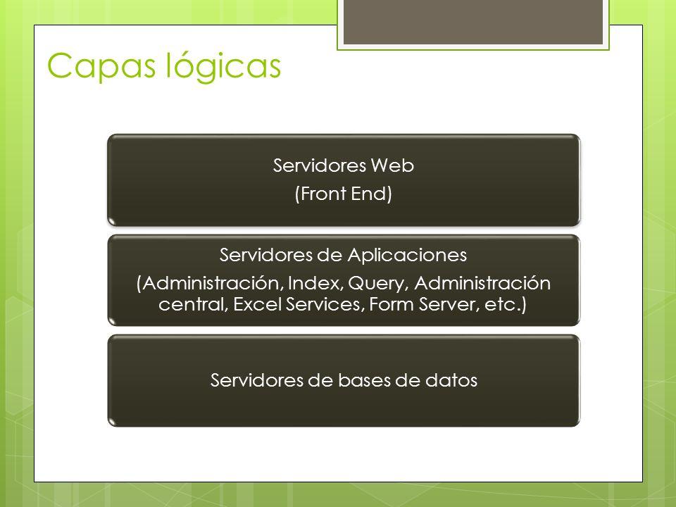 Capas lógicas Servidores Web (Front End) Servidores de Aplicaciones (Administración, Index, Query, Administración central, Excel Services, Form Server