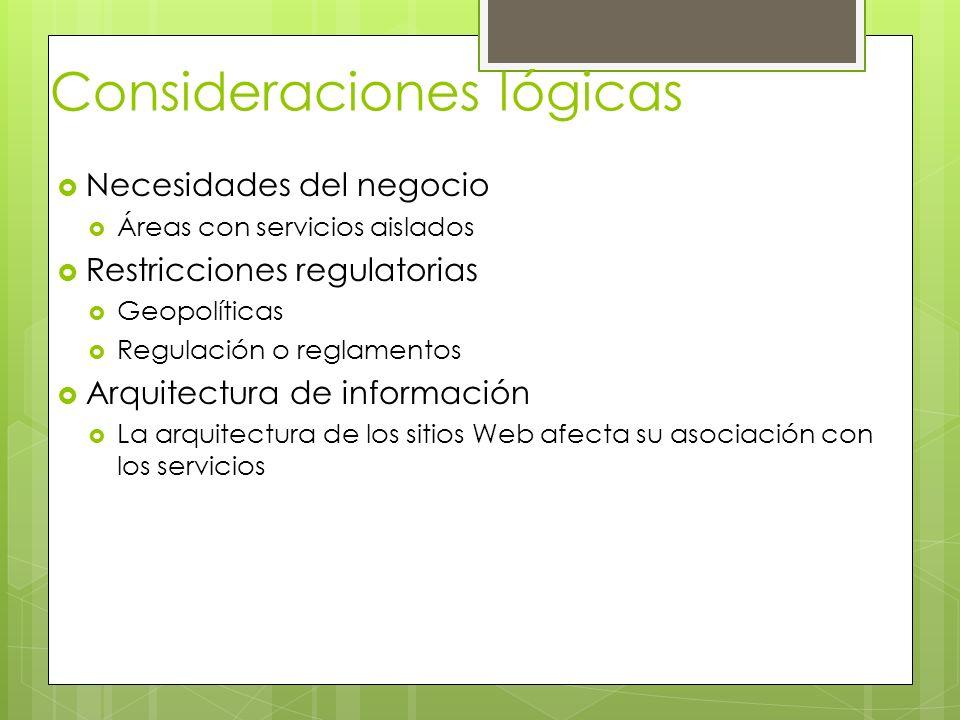 Consideraciones lógicas Necesidades del negocio Áreas con servicios aislados Restricciones regulatorias Geopolíticas Regulación o reglamentos Arquitec