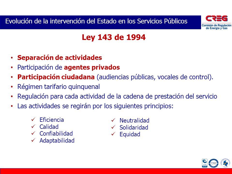 Evolución de la intervención del Estado en los Servicios Públicos Separación de actividades Participación de agentes privados Participación ciudadana