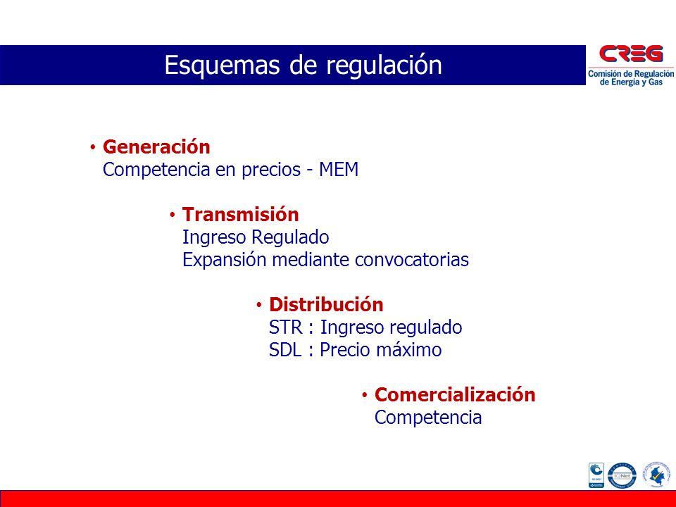 Esquemas de regulación Generación Competencia en precios - MEM Transmisión Ingreso Regulado Expansión mediante convocatorias Distribución STR : Ingres