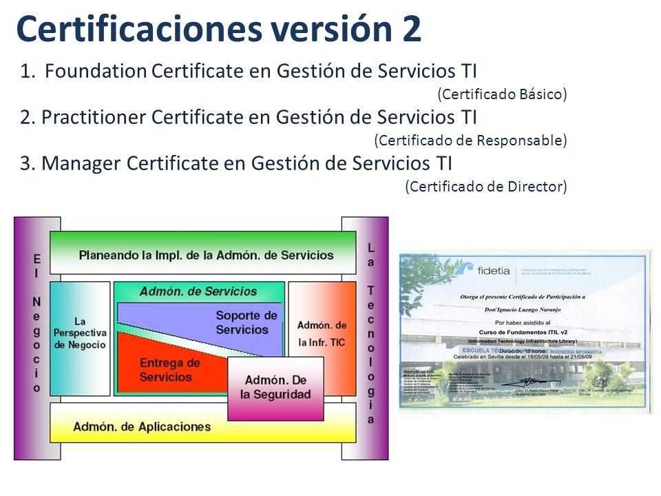 Certificaciones versión 2 1.Foundation Certificate en Gestión de Servicios TI (Certificado Básico) 2. Practitioner Certificate en Gestión de Servicios
