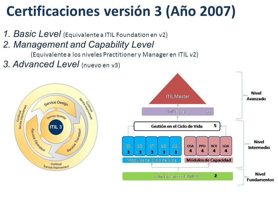 Certificaciones versión 3 (Año 2007) 1. Basic Level (Equivalente a ITIL Foundation en v2) 2. Management and Capability Level (Equivalente a los nivele