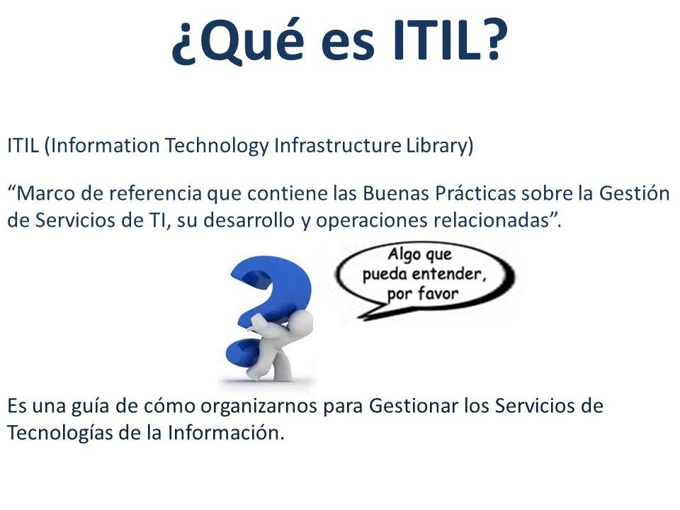 ¿Qué es ITIL? Marco de referencia que contiene las Buenas Prácticas sobre la Gestión de Servicios de TI, su desarrollo y operaciones relacionadas. ITI
