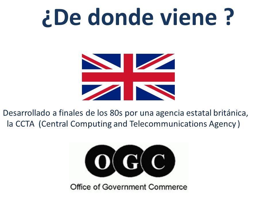 ¿De donde viene ? Desarrollado a finales de los 80s por una agencia estatal británica, la CCTA (Central Computing and Telecommunications Agency )