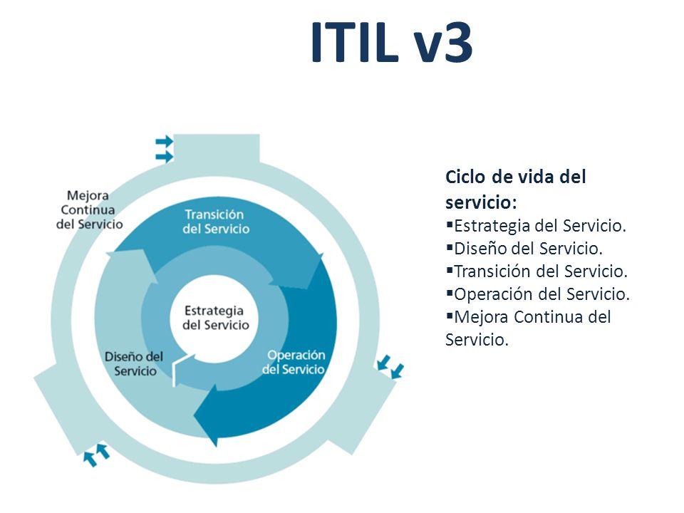 ITIL v3 Ciclo de vida del servicio: Estrategia del Servicio. Diseño del Servicio. Transición del Servicio. Operación del Servicio. Mejora Continua del