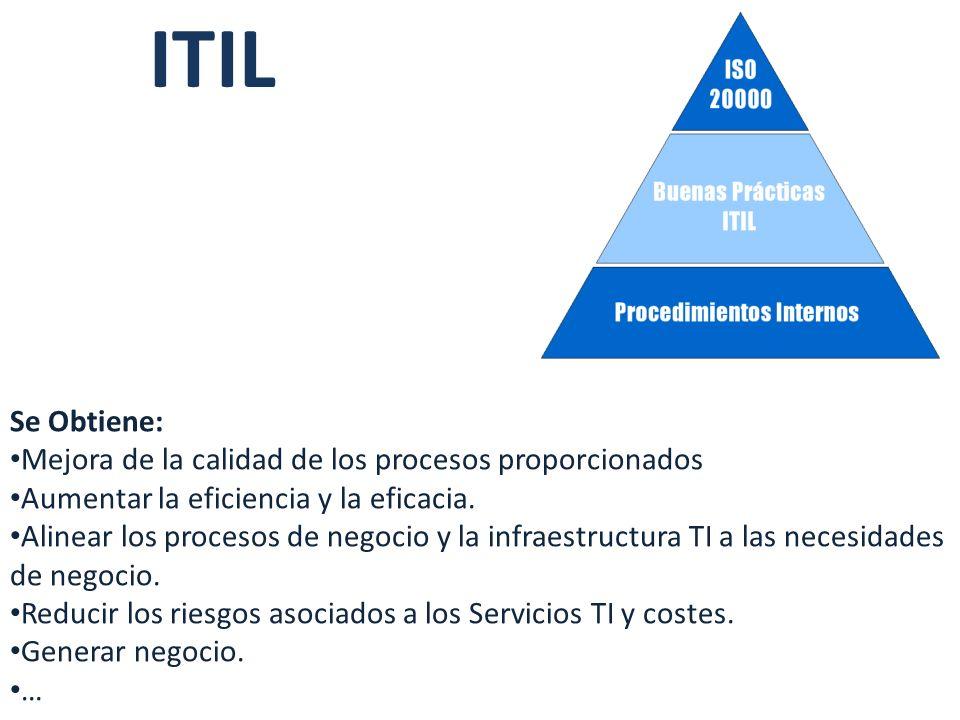 Se Obtiene: Mejora de la calidad de los procesos proporcionados Aumentar la eficiencia y la eficacia. Alinear los procesos de negocio y la infraestruc