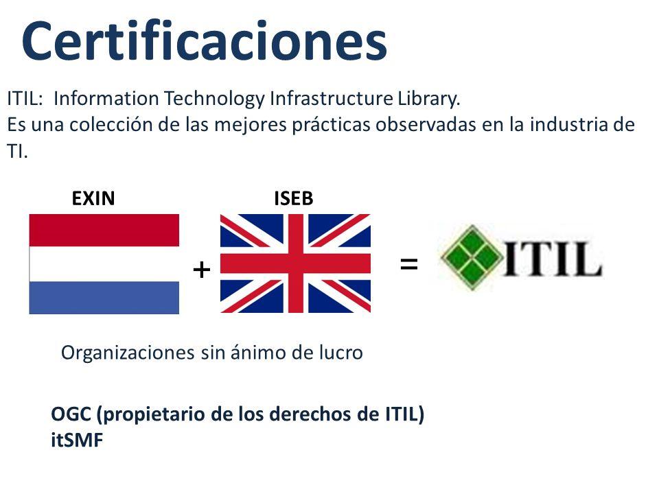 Certificaciones ITIL: Information Technology Infrastructure Library. Es una colección de las mejores prácticas observadas en la industria de TI. EXINI
