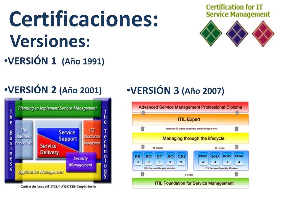 Certificaciones: Versiones : VERSIÓN 1 (Año 1991) VERSIÓN 2 (Año 2001) VERSIÓN 3 (Año 2007)