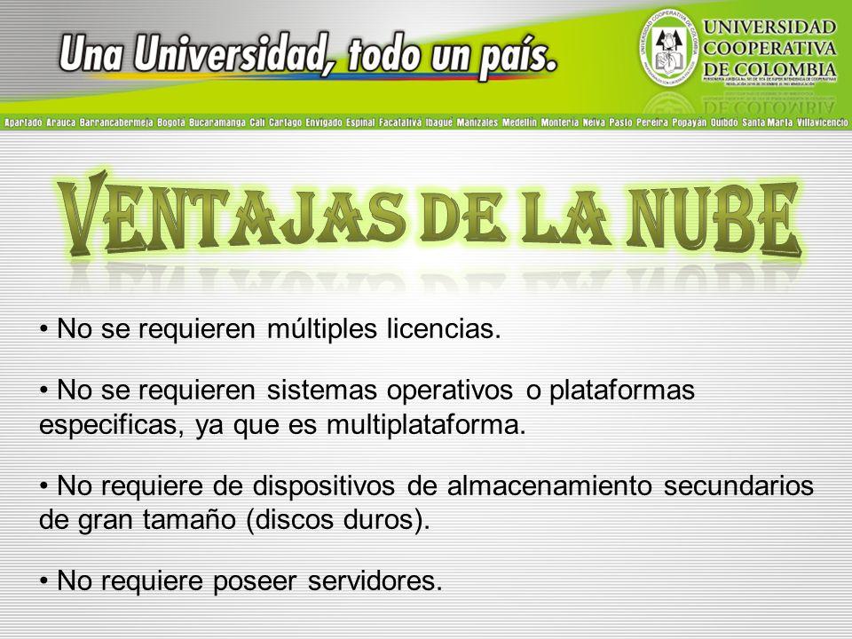 No se requieren múltiples licencias. No se requieren sistemas operativos o plataformas especificas, ya que es multiplataforma. No requiere de disposit