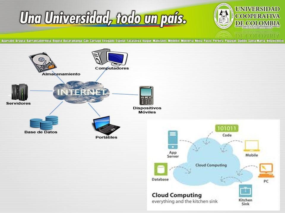Su funcionamiento es sencillo, sólo debemos instalar una pequeña aplicación en nuestro PC: Un cliente del software que deseamos utilizar.