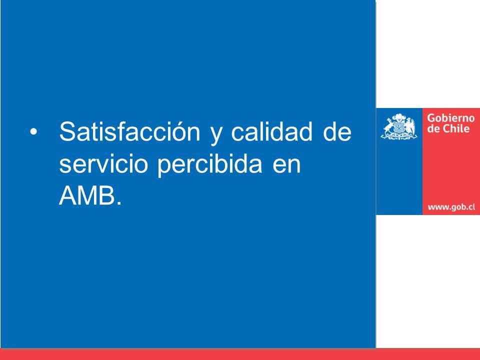 Satisfacción y calidad de servicio percibida en AMB.