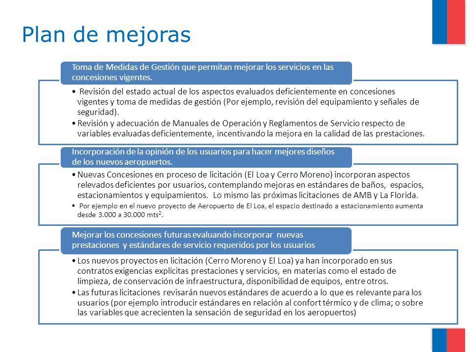 Revisión del estado actual de los aspectos evaluados deficientemente en concesiones vigentes y toma de medidas de gestión (Por ejemplo, revisión del equipamiento y señales de seguridad).