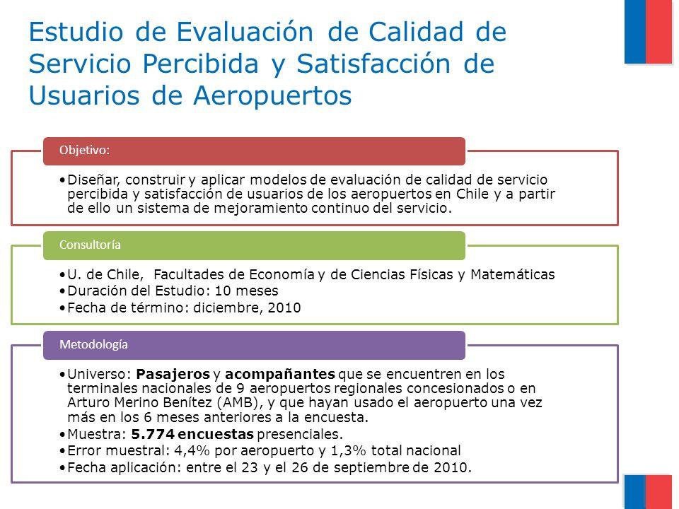 Estudio de Evaluación de Calidad de Servicio Percibida y Satisfacción de Usuarios de Aeropuertos Diseñar, construir y aplicar modelos de evaluación de calidad de servicio percibida y satisfacción de usuarios de los aeropuertos en Chile y a partir de ello un sistema de mejoramiento continuo del servicio.
