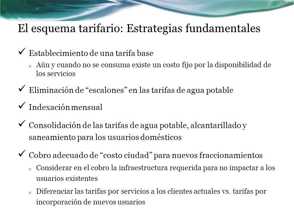 El esquema tarifario: Estrategias fundamentales Establecimiento de una tarifa base o Aún y cuando no se consuma existe un costo fijo por la disponibil